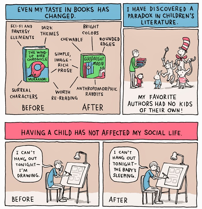 Parenting and Picture Books